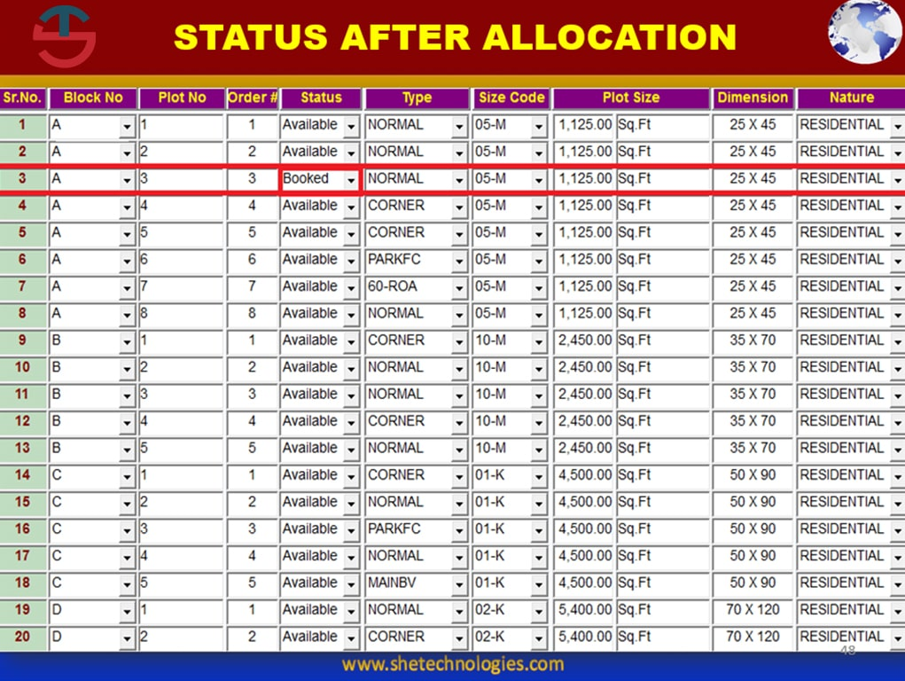 Allocation_2